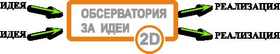 Обсерватория за идеи – 2Д